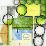 Izrada 3D idejnih i projektnih resenja zelenih površina